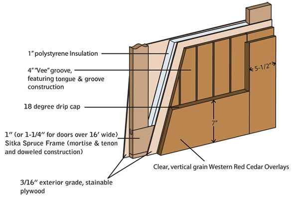 Insulated Residential Wood Garage Door Residential Garage