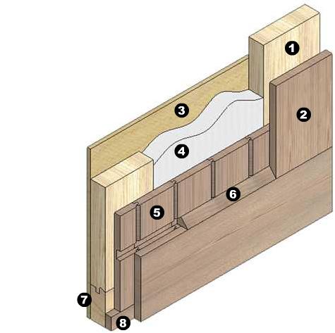 Insulated Residential Wood Garage Door Residential Garage